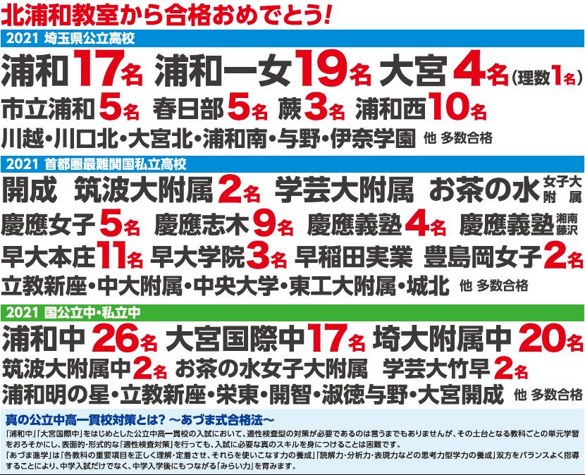 ctns_kitaurawa_1