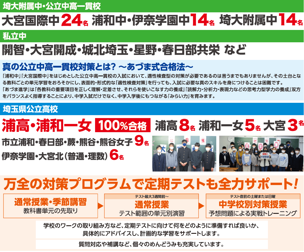 ctns_oomiyaekimae_1